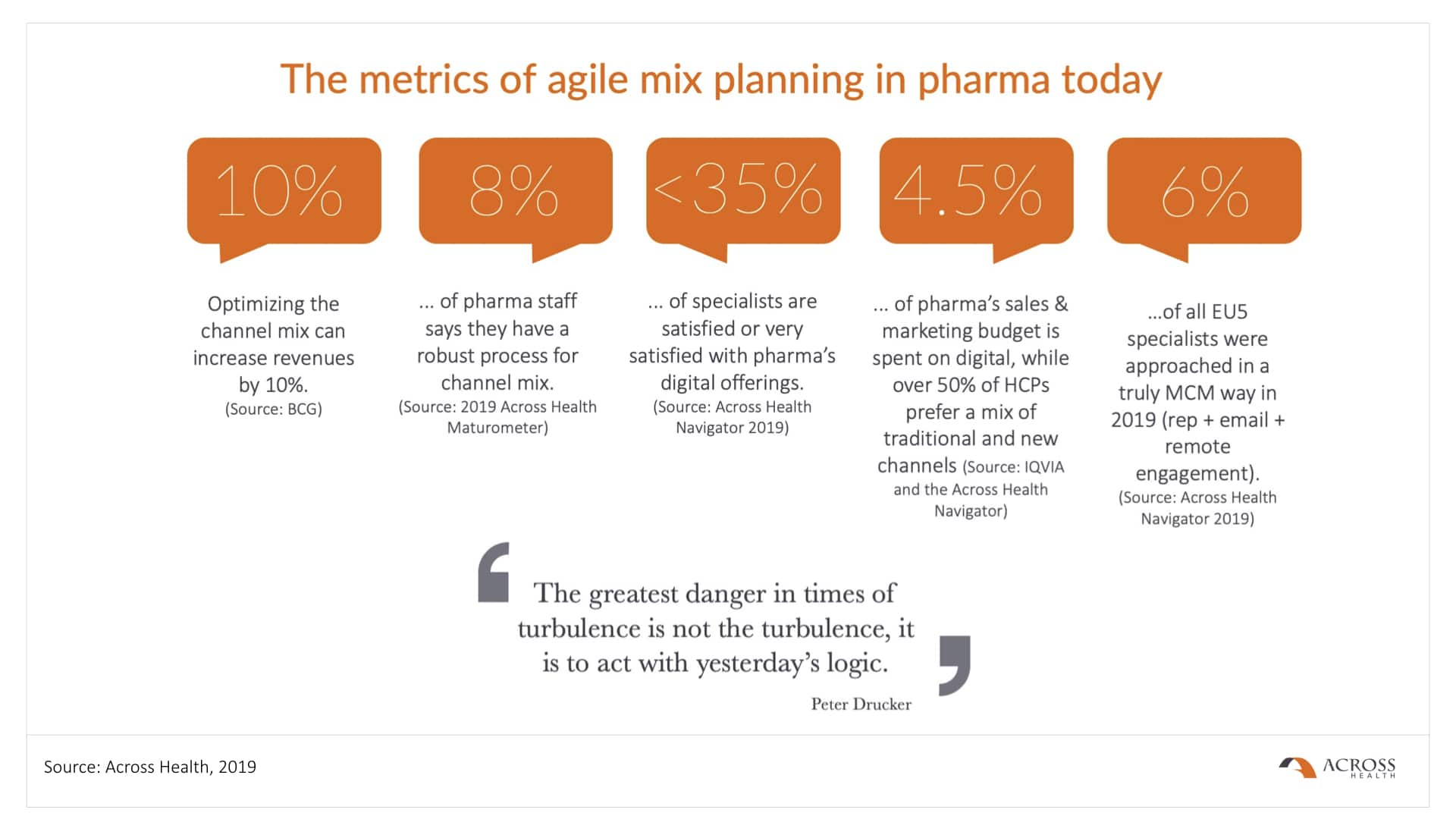 The metrics of agile mix planning in pharma today